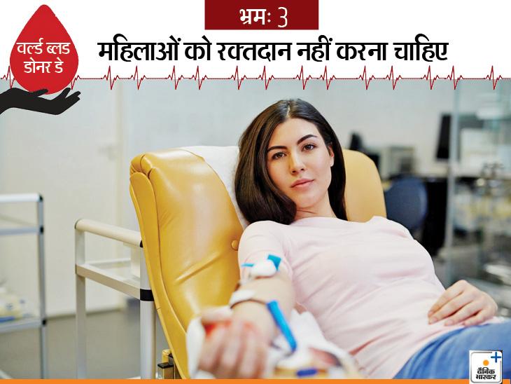 ब्लड टांसफ्यूजन विशेषज्ञ लीनू हूडा के मुताबिक, यह बिल्कुल भी सच नहीं है। कई बार महिलाओं में हीमोग्लोबिन का स्तर कम होता है इसी वजह से उन्हें रक्तदान करने से मना किया जाता है। पर ये बात भी सच है कि भारत में ब्लड डोनर्स में महिलाओं की काफी कमी है। ये सिर्फ 4 पर्सेंट हैं।