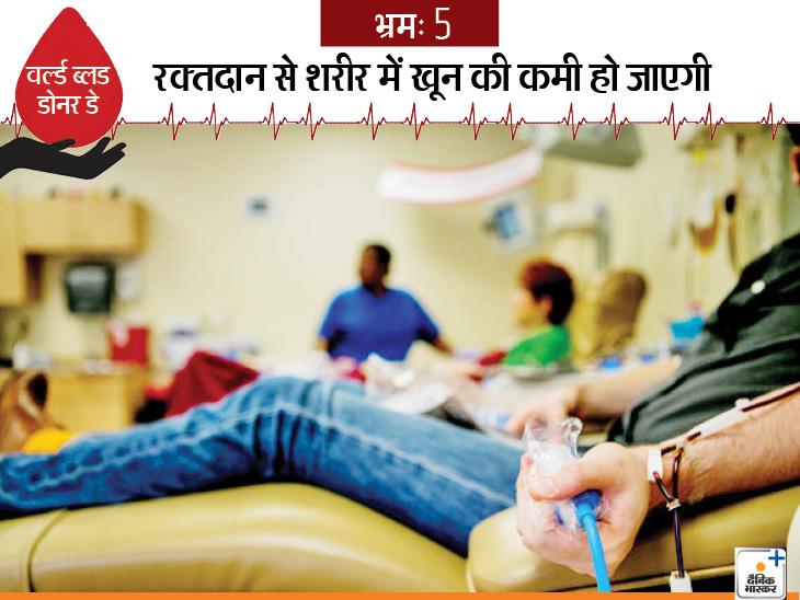 ब्लड टांसफ्यूजन विशेषज्ञ लीनू हूडा के मुताबिक, यह भ्रम है। आमतौर एक वयस्क इंसान के शरीर में 5 लीटर खून होता है। रक्तदान के दौरान 450 मिलीलीटर खून निकाला जाता है। एक स्वस्थ इंसान में 24-48 घंटे के अंदर इतना खून वापस बन जाता है। नाको (NACO) के मुताबिक भारत में पुरुष तीन महीने में एक बार और महिलाएं चार महीने में एक बार रक्तदान कर सकती हैं।