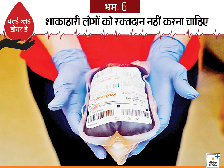 कई लोगों का मानना है कि शाकाहारी लोग रक्तदान नहीं सकते हैं, यह गलत है। ऐसे लोग जिनमें आयरन की कमी है उन्हें रक्तदान के लिए मना किया जाता है। आयरन रक्त का प्रमुख घटक है। अगर आप संतुलित भोजन खा रहे हैं तो जरूरतभर आयरन की पूर्ति हो जाती है। कई देशों में रक्तदान से पहले हीमोग्लोबिन की जांच करते हैं। हीमोग्लोबिन कम मिलने पर ही डोनर को रक्तदान करने के लिए मना किया जाता है।