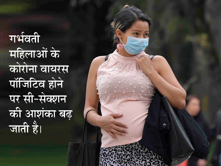 कोरोना वायरस पॉजिटिव गर्भवती महिलाओं में मौत के आंकड़े कम लेकिन गंभीर रूप से बीमारी की आशंका अधिक होती है|लाइफस्टाइल,Lifestyle - Dainik Bhaskar