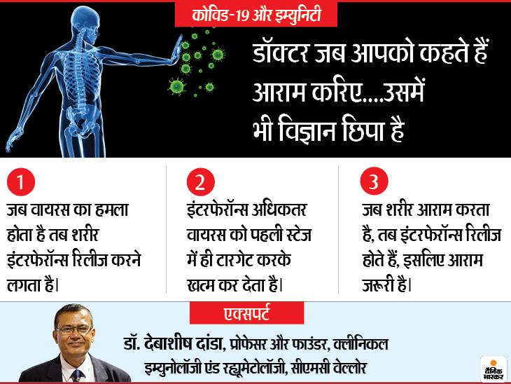 संक्रमण से लड़ने की पावर बढ़ाने के लिए तीन 3 जरूरी बातें, पूरी नींद और संतुलित भोजन लें; रोजाना एक्सरसाइज करें|लाइफ & साइंस,Happy Life - Dainik Bhaskar