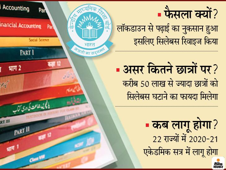 अगले साल 9वीं-12वीं के लिए 30% कम होगा सिलेबस, 8वीं तक के लिए स्कूल खुद फैसला ले सकेंगे|करिअर,Career - Dainik Bhaskar