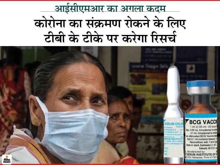 देश में कोरोना के 6 हॉटस्पॉट में बुजुर्गों को दी जाएगी टीबी की वैक्सीन, मध्य प्रदेश और राजस्थान भी होंगे शामिल लाइफ & साइंस,Happy Life - Dainik Bhaskar