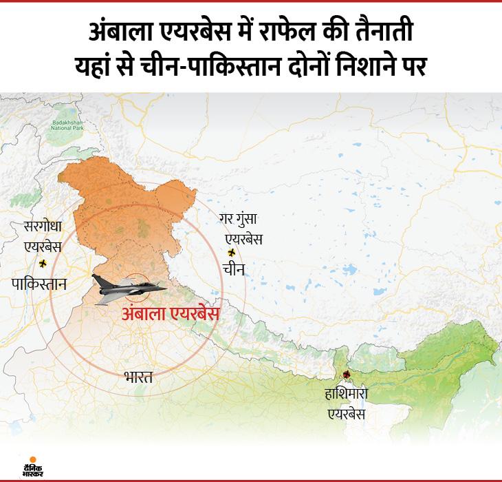 The Sino-Pakistan border is just 200 km from where it will be deployed; Powerful enough to recognize the target within 100 km radius | 22 साल बाद भारत आ रहा है कोई नया फाइटर प्लेन, इससे पहले 1997 में सुखोई आया था; राफेल के बारे में वो सबकुछ जो आप जानना चाहते हैं