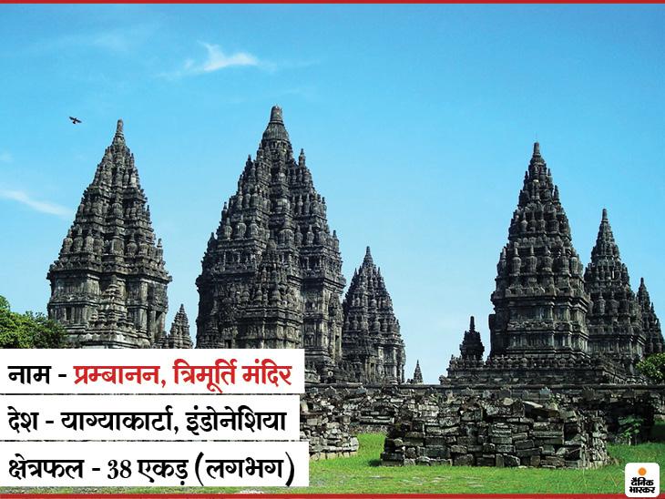 top 10 largest temples in the world, largest temples of india, Ayodhya's Ram temple will be the second largest temple in India, will be fourth in the world, Ranganath Swamy temple is the first in the country | भारत का दूसरा सबसे बड़ा मंदिर होगा अयोध्या का राम मंदिर, दुनिया में चौथे पायदान पर रहेगा, रंगनाथ स्वामी मंदिर देश में पहले नंबर पर
