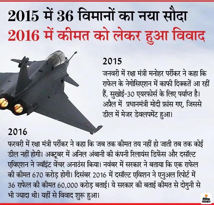 Rafael's ability to carry nuclear missiles makes it different, it is not even among the most powerful fighter jets of China and Pakistan. | राफेल की परमाणु मिसाइल ले जाने की क्षमता इसे सबसे अलग बनाती है, चीन और पाकिस्तान की सबसे ताकतवर फाइटर जेट्स में भी ये खूबी नहीं है