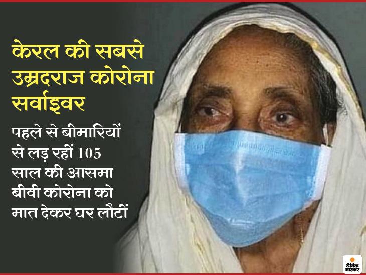 कोरोना को हराने वाली 105 साल की आसमा बीबी की कहानी, बेटी से संक्रमण फैला और तीन महीने तक इलाज के बाद अब घर लौटीं लाइफ & साइंस,Happy Life - Dainik Bhaskar