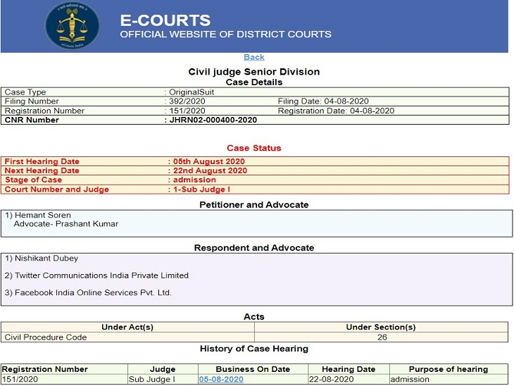 मामले की अगली सुनवाई के लिए 22 अगस्त की तारीख तय की गई है।