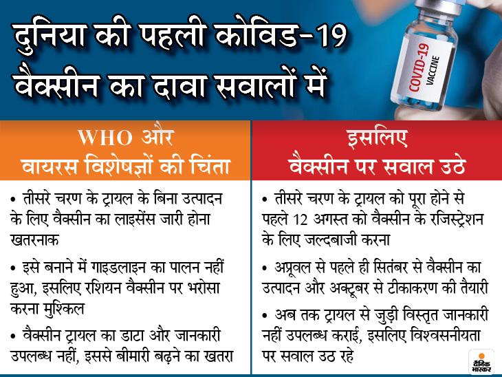 दावा- कोरोना के जो कण हमने वैक्सीन में डाले वो नुकसान नहीं पहुंचाएंगे, अचानक इम्युनिटी बढ़ने से बुखार आ सकता है|लाइफ & साइंस,Happy Life - Dainik Bhaskar