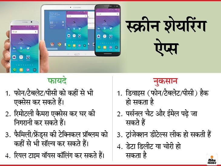 एयरमिरर स्क्रीन शेयरिंग ऐप से रिमोटली कैमरा एक्सेस कर घर पर रखें दूसरे फोन को सुरक्षा के लिहाज से सिक्योरिटी कैमरे की तरह इस्तेमाल किया जा सकता है - Dainik Bhaskar