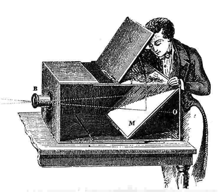 A camera named Obscura, used in the 18th century. The first picture was taken from this.