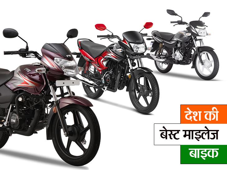 550 रुपए में हर महीने रोजाना 20km तक घूमिए, ये हैं देश की शानदार माइलेज वाली 5 बाइक; कीमत दूसरी बाइक्स की तुलना में कम|टेक & ऑटो,Tech & Auto - Dainik Bhaskar