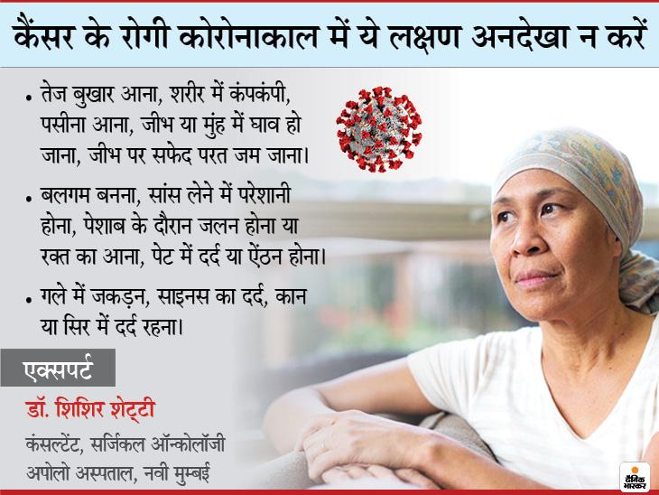 कमजोर इम्युनिटी के कारण कैंसर रोगियों में कोरोना होने पर मौत का खतरा 25 फीसदी ज्यादा, इसलिए अधिक अलर्ट रहें और ये 12 लक्षण नजरअंदाज न करें|लाइफ & साइंस,Happy Life - Dainik Bhaskar