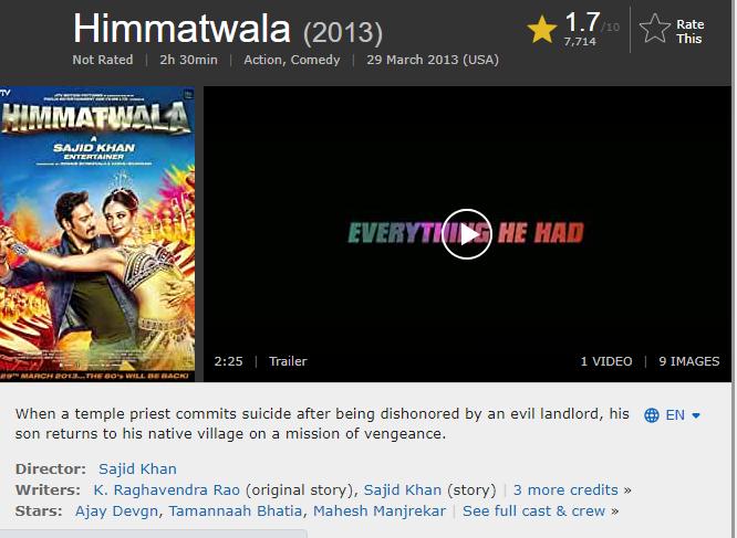 Himmatwala got 1.7 ratings.