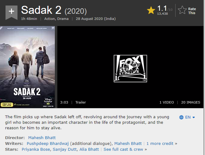 More than 13 thousand people gave 1 rating.