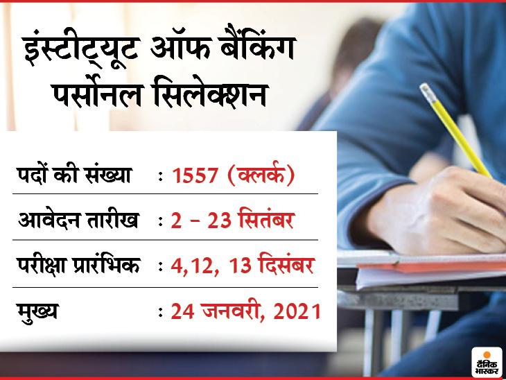 IBPS ने क्लर्क के 1557 पदों पर भर्ती के लिए जारी किया नोटिफिकेशन, 23 सितंबर तक आवेदन कर सकते हैं कैंडिडेट्स|करिअर,Career - Dainik Bhaskar