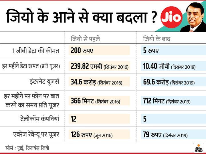 Suspense to end on IPL schedule, Railways will start special trains for 38 cities of 19 states | IPL के शेड्यूल पर आज खत्म हो जाएगा सस्पेंस, रेलवे 19 राज्यों के 38 शहरों के लिए स्पेशल ट्रेनें शुरू करेगा