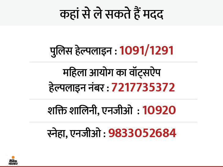 इन हेल्पलाइन नंबर पर आप कॉल कर मदद ले सकते हैं।