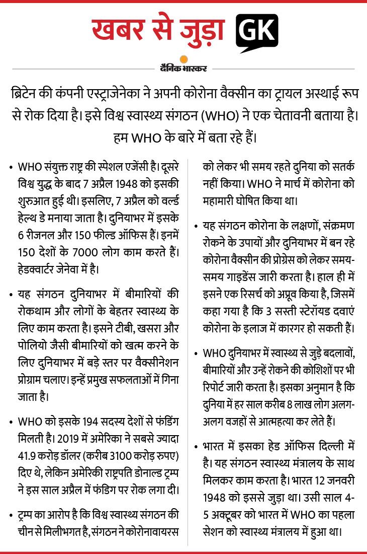 bhaskar gk who 1599811145