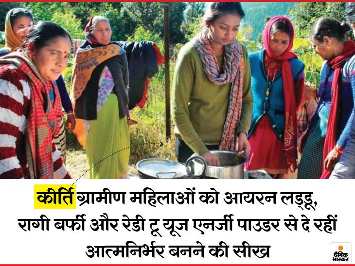 Kirti Kumari, food scientist from Pahari village, is training food entrepreneurship to 1000 women through her 10 self help groups to make them self-reliant   पहाड़ी गांव की फूड साइंटिस्ट कीर्ति कुमारी, अपने 10 स्व सहायता समुहों द्वारा 1000 महिलाओं को फूड इंटरप्रेन्योरशिप की ट्रेनिंग दे रहीं हैं ताकि वे आत्मनिर्भर बनें