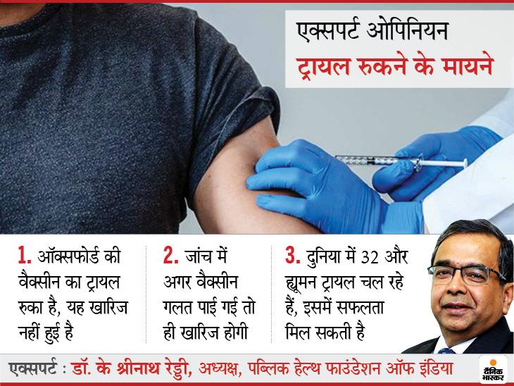 रीढ़ की हड्डी में दिक्कत होने पर ट्रायल रुका लेकिन हमारे पास दो और वैक्सीन का विकल्प है, इनमें सफलता मिल सकती है : एक्सपर्ट लाइफ & साइंस,Happy Life - Dainik Bhaskar