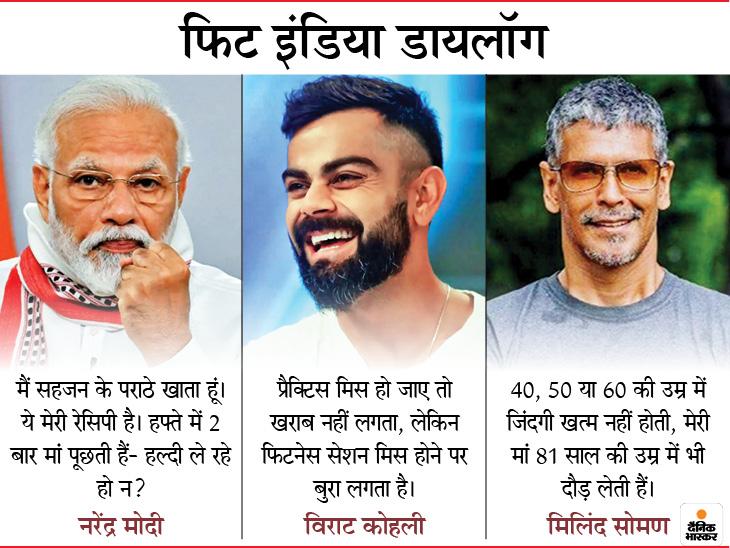 मोदी ने विराट कोहली से योयो टेस्ट के बारे में पूछा, कोहली बोले- फिटनेस के लिए यह जरूरी, मैं भी इसमें फेल हुआ तो सिलेक्शन नहीं होगा देश,National - Dainik Bhaskar