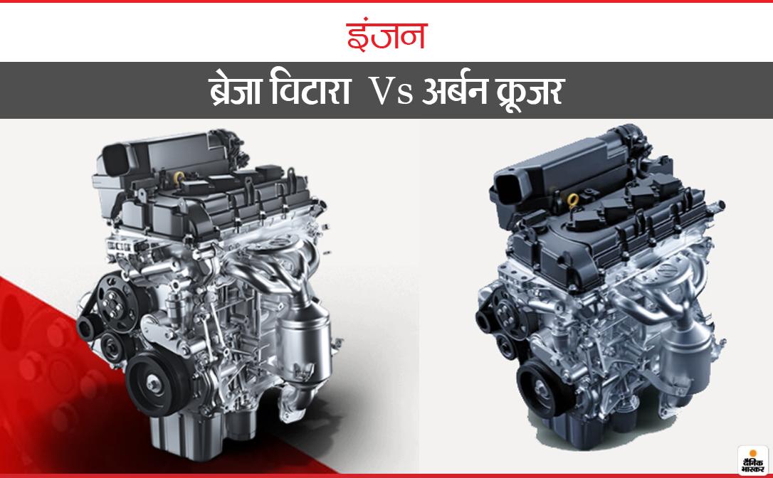 अंदर से एक जैसी नजर आती हैं टोयोटा अर्बन क्रूजर और मारुति ब्रेजा, लेकिन एक्सटीरियर में है इतना अंतर; कीमत और स्पेसिफिकेशन से जानिए दोनों में कौन ज्यादा बेहतर?