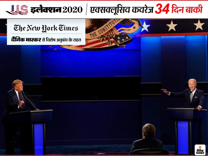 Donald Trump Vs Joe Biden First Presidential Debate Update | US Election 2020 Latest News and Live Coverage Update | ट्रम्प बोले- आज बाइडेन प्रेसिडेंट होते तो देश में कोरोना से 20 करोड़ मौतें हो जातीं, 90 मिनट की डिबेट में बाइडेन ने 2 और ट्रम्प ने 10 झूठ बोले