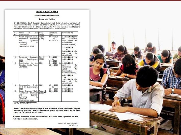 जूनियर इंजीनियर, स्टेनोग्राफर समेत अन्य परीक्षाओं की तारीखों में फिर बदलाव, बिहार चुनाव के मद्देनजर आयोग ने बदली तारीख|करिअर,Career - Dainik Bhaskar