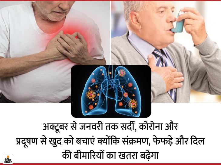 अगले 4 माह गंभीर, अस्थमा-कार्डियक अरेस्ट से मरीजों और बुजुर्गों को हमें बचाना ही होगा क्योंकि मौत का खतरा और बढ़ेगा|लाइफ & साइंस,Happy Life - Dainik Bhaskar