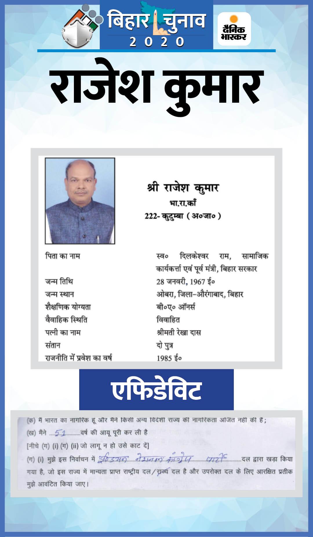 जदयू के सत्यदेव 1950 में पैदा हुए, उम्र बताई 61 साल, भाजपा की निक्की 5 साल से 42 की ही हैं; मंत्री जय कुमार 5 साल में 10 साल बढ़ गए