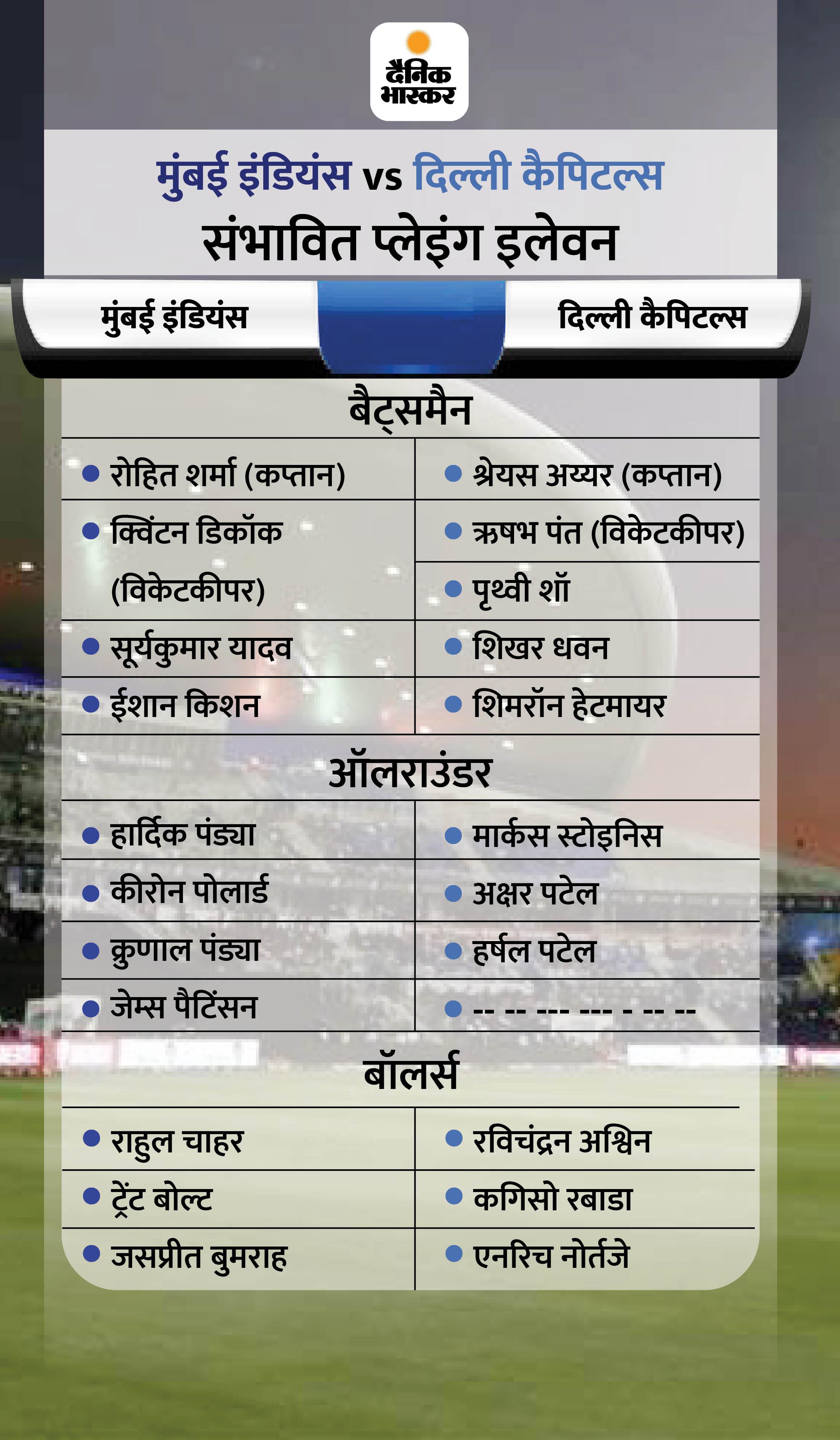 रोहित फिफ्टी लगाते ही कोहली और रैना को पीछे छोड़ देंगे, मुंबई के पास मैच जीतकर पॉइंट्स टेबल में टॉप पर पहुंचने का मौका