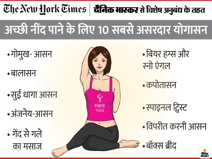 रोजाना भाग-दौड़ भरे रूटीन के चलते अच्छी नींद गायब हो रही, अनिद्रा और तनाव से बचना चाहते हैं तो ये 10 योग जरूर करें ज़रुरत की खबर,Zaroorat ki Khabar - Dainik Bhaskar