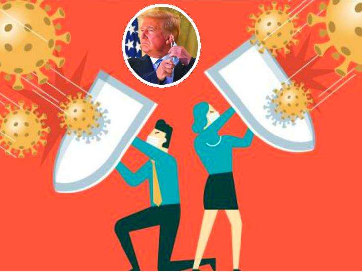 कोरोना से रिकवर होने के बाद 4 माह तक बनी रहती हैं एंटीबॉडीज, ट्रम्प का जिंदगीभर एंटीबॉडीज बने रहने का दावा हुआ खारिज लाइफ & साइंस,Happy Life - Dainik Bhaskar
