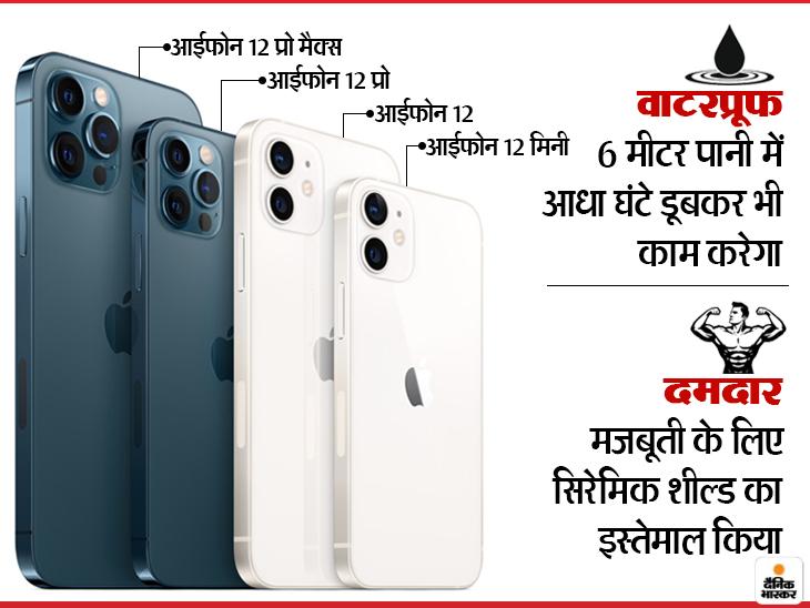 अमेरिका, चीन समते इन 7 देशों से भारत में बहुत महंगा है आईफोन 12; भारतीयों को करीब 15,700 रुपए तक ज्यादा करने होंगे खर्च