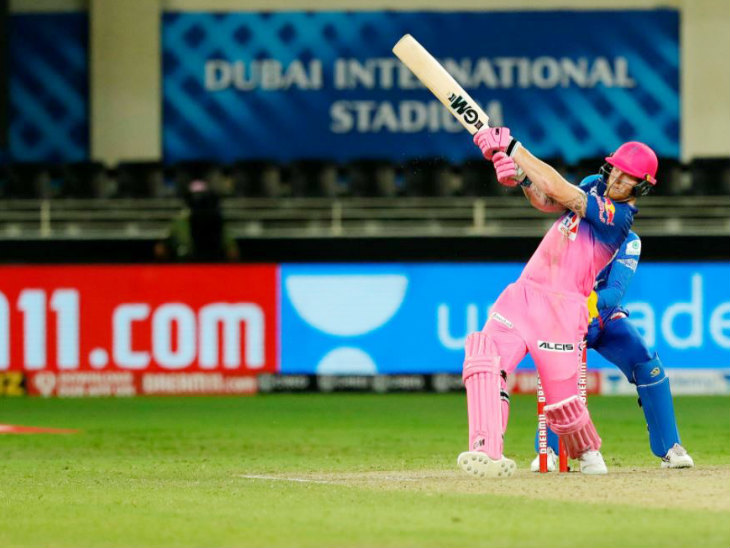 Ben Stokes, who came to open for Rajasthan, scored 41 runs off 35 balls.  He hit 6 fours in his innings.