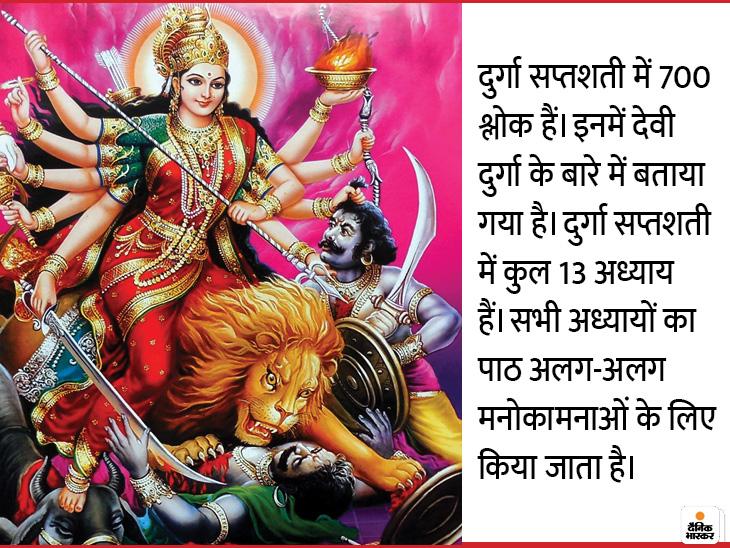 नवरात्रि में कन्या पूजन और व्रत-उपवास क्यों करें, पूजा की शुरुआत में कलश क्यों स्थापित करते हैं?