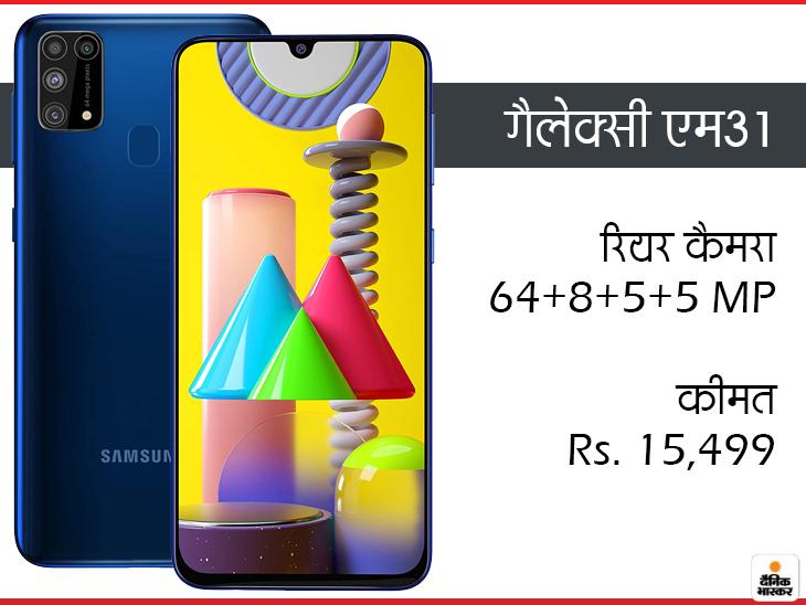 5 से 6 कैमरा से लैस हैं ये 10 एंड्रॉयड स्मार्टफोन, सबसे सस्ता 10 हजार रुपए के करीब; अभी मिल रहे कई तरह के ऑफर