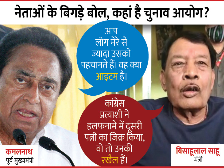 Kamal Nath Controversy, Madhya Pradesh By Election 2020 Update; Dainik Bhaskar Speaks To Bhopal Election Commission Office