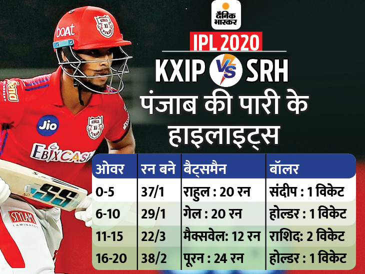 kxip highlights 1603555842