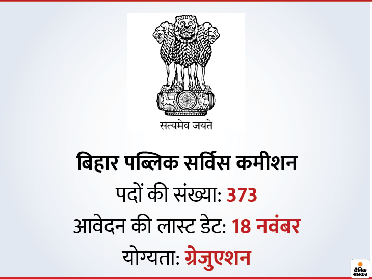 BPSC ने ऑडिटर के 373 पदों पर भर्ती के लिए मांगे आवेदन, 18 नवम्बर तक कर सकते हैं अप्लाय|करिअर,Career - Dainik Bhaskar