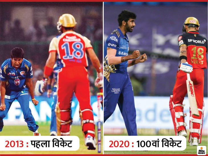 मुंबई इंडियंस के तेज गेंदबाज जसप्रीत बुमराह ने 2013 में IPL में अपना डेब्यू किया था। उन्होंने अपना पहला शिकार विराट कोहली को बनाया था और अपने 100वें विकेट के रूप में भी उन्होंने कोहली को आउट किया। - Dainik Bhaskar