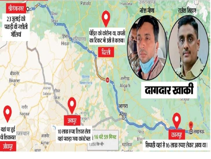 कानपुर के साथ लखनऊ, गाजियाबाद व दिल्ली के दवा कारोबारियों को भी इसी केस में फंसाने की धमकी दे रुपए ले गया था कांस्टेबल: एसीबी|राजस्थान,Rajasthan - Dainik Bhaskar