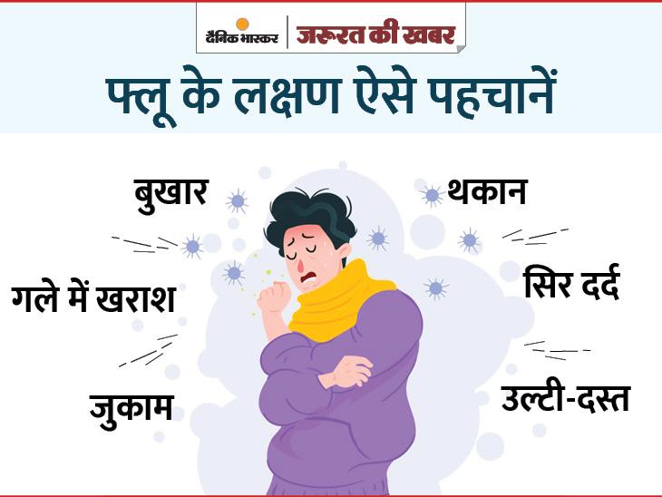 अब 2 महीने रहेगा कोरोना के साथ फ्लू का भी खतरा, इमरजेंसी लक्षण जल्द पहचान लेंगे तो बच जाएंगे|ज़रुरत की खबर,Zaroorat ki Khabar - Dainik Bhaskar