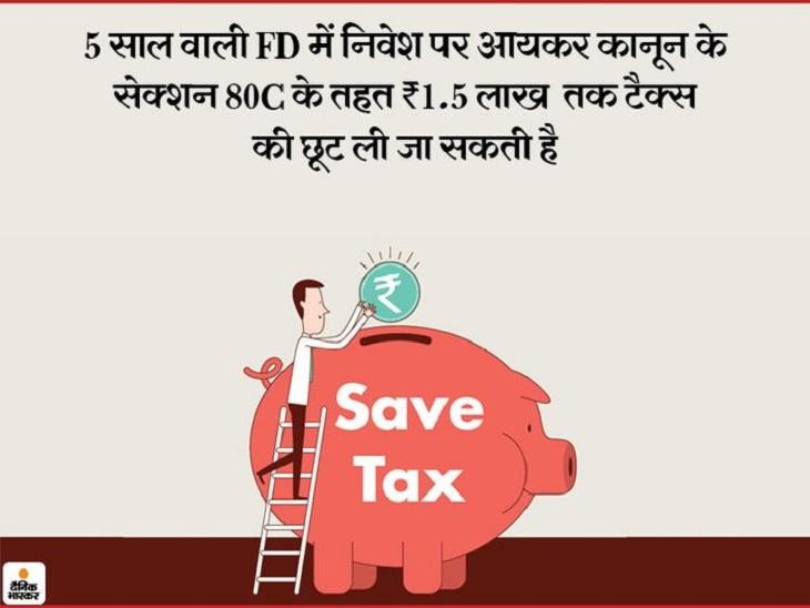 टैक्स सेविंग FD पर चाहिए ज्यादा ब्याज तो इंडसइंड और IDFC सहित इनबैंकों में करें निवेश|यूटिलिटी,Utility - Dainik Bhaskar