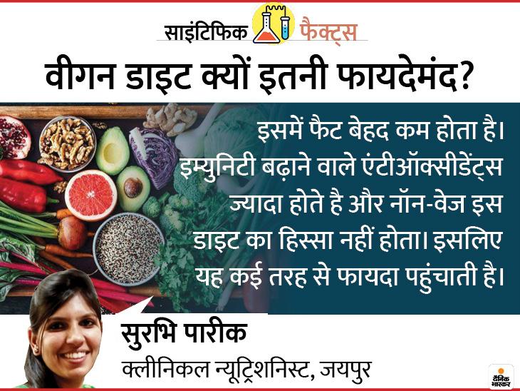हार्ट डिसीज, कैंसर और मोटापे से बचना है तो वीगन डाइट लें लेकिन इसे 3 महीने से ज्यादा लेते हैं तो ये बातें ध्यान रखें लाइफ & साइंस,Happy Life - Dainik Bhaskar