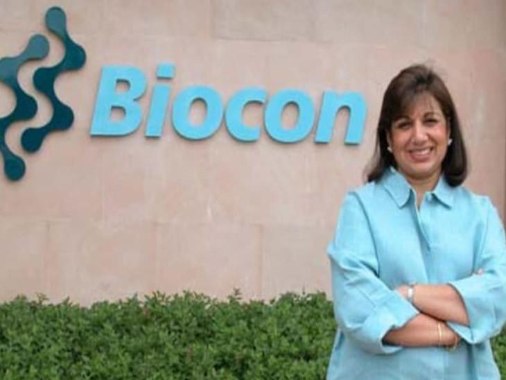 बायोकॉन बायोलॉजिक्स, दवा निर्माता कंपनी बायोकॉन की सब्सिडियरी है। बायोकॉन की चेयरपर्सन किरण मजूमदार शॉ हैं। - Dainik Bhaskar