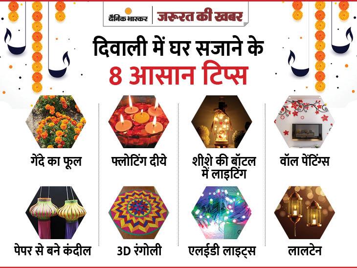 फ्लोटिंग दीये और पेपर से बने कंदील से दिवाली की सजावट को दें एक नया अंदाज, जानें दिवाली में सजावट के 10 टिप्स|ज़रुरत की खबर,Zaroorat ki Khabar - Dainik Bhaskar