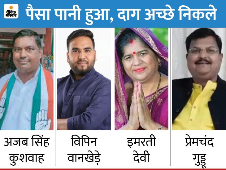 एमपी उपचुनाव में सबसे बड़े दागी जीत गए, सबसे रईस हार गए|मध्य प्रदेश,Madhya Pradesh - Dainik Bhaskar