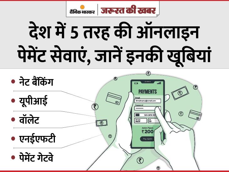 देश में 5 तरह की ऑनलाइन पेमेंट सर्विस, गूगल-पे सबसे पॉपुलर, जानें ई-पेमेंट के फायदे|ज़रुरत की खबर,Zaroorat ki Khabar - Dainik Bhaskar